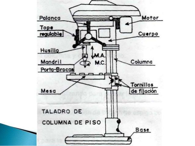 Los taladros - Taladradora de columna ...