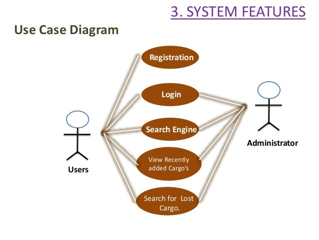 ER Diagram that implements Actors Database
