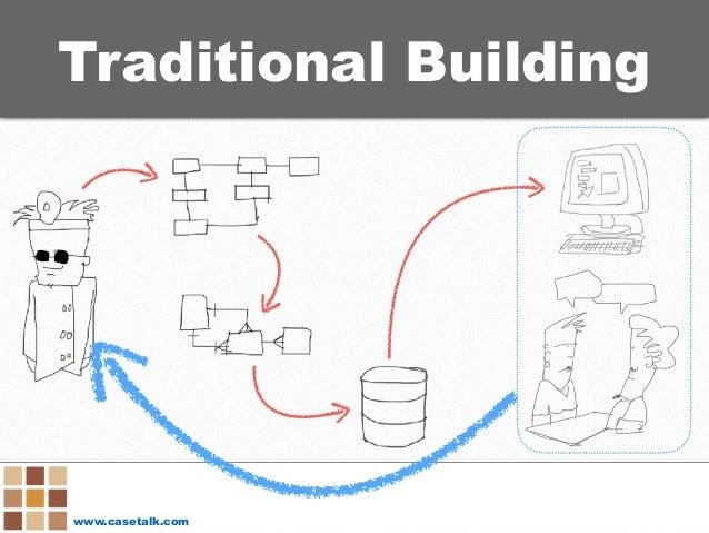 www.casetalk.com Traditional Building