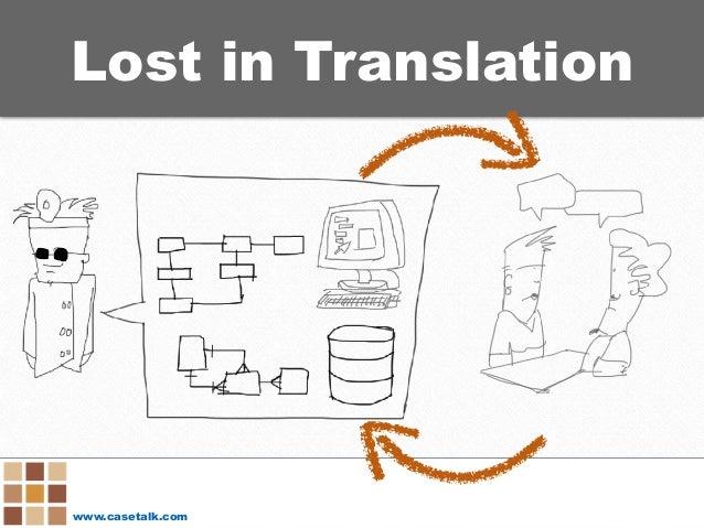 www.casetalk.com Lost in Translation