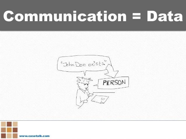 www.casetalk.com Communication = Data