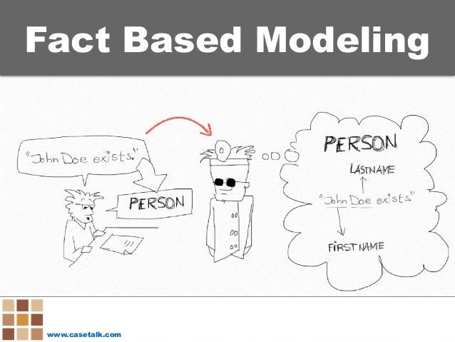 www.casetalk.com Fact Based Modeling