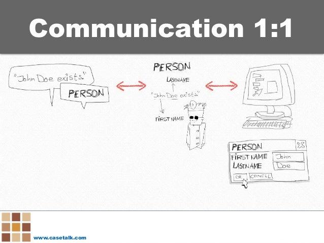www.casetalk.com Communication 1:1