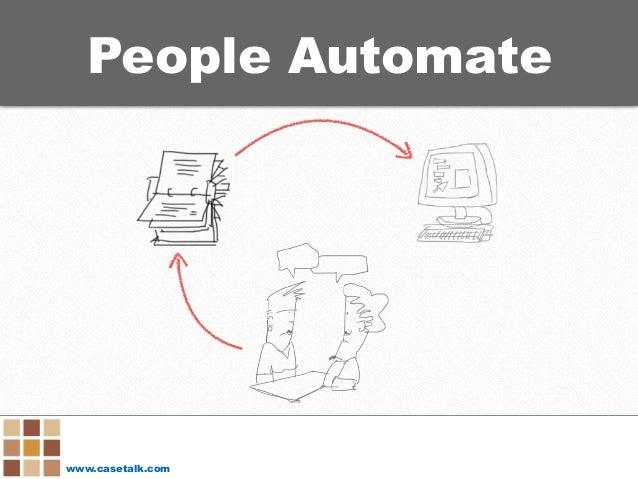www.casetalk.com People Automate
