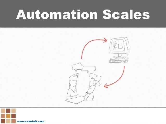 www.casetalk.com Automation Scales
