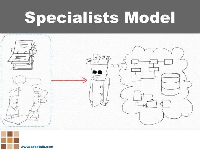 www.casetalk.com Specialists Model