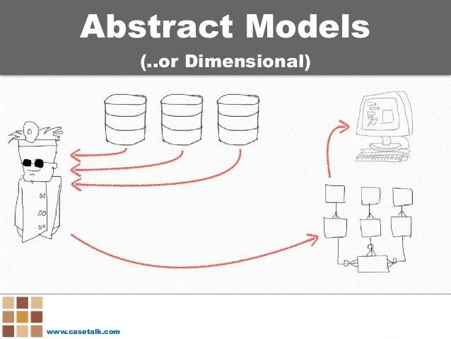 www.casetalk.com Abstract Models (..or Dimensional)