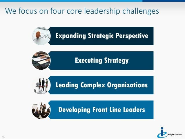 from experience linking projects to strategy Citeseerx - document details (isaac councill, lee giles, pradeep teregowda): there is a dramatic rise in the use of project management as organizations shift to provide customer-driven results and systems solutions.