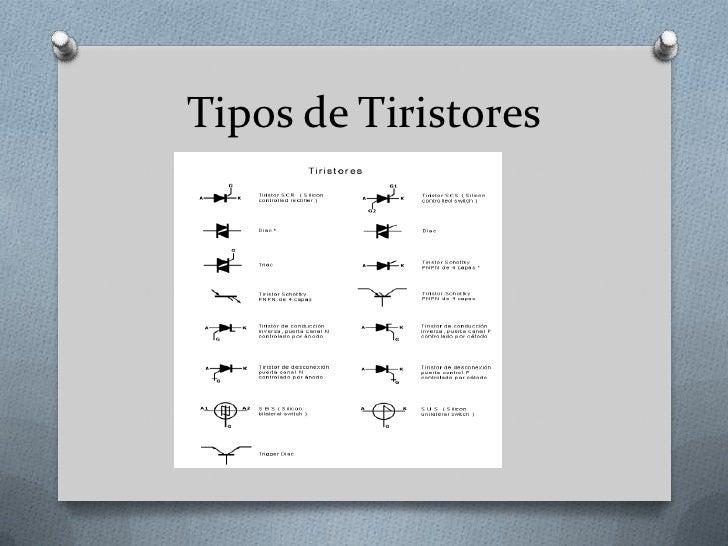 Los tiristores for Tipos de tresillos