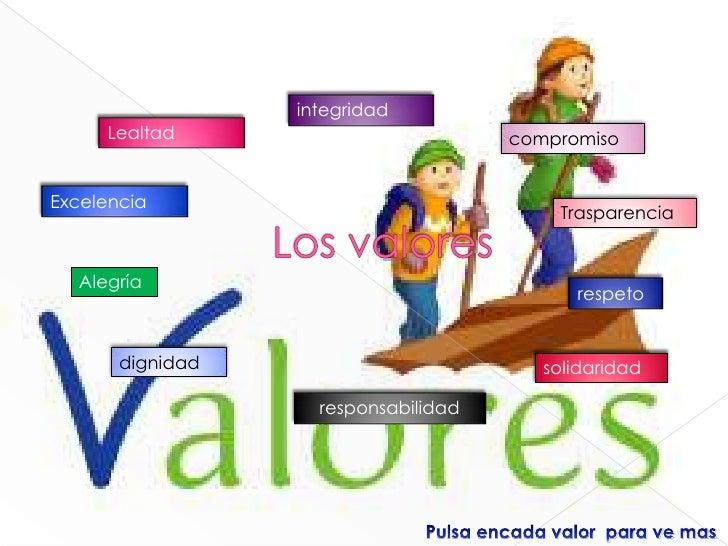 Los valores Slide 2