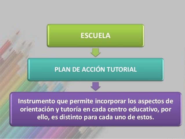 ESCUELA            PLAN DE ACCIÓN TUTORIALInstrumento que permite incorporar los aspectos de orientación y tutoría en cada...