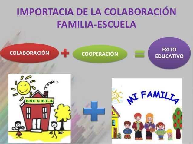 IMPORTACIA DE LA COLABORACIÓN         FAMILIA-ESCUELA                               ÉXITOCOLABORACIÓN   COOPERACIÓN   EDUC...