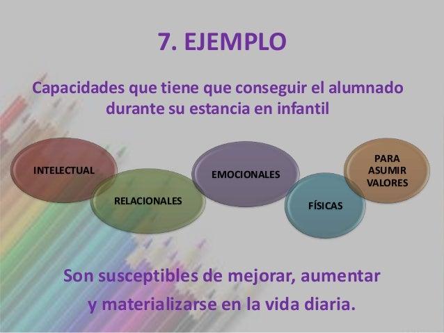 7. EJEMPLOCapacidades que tiene que conseguir el alumnado         durante su estancia en infantil                         ...