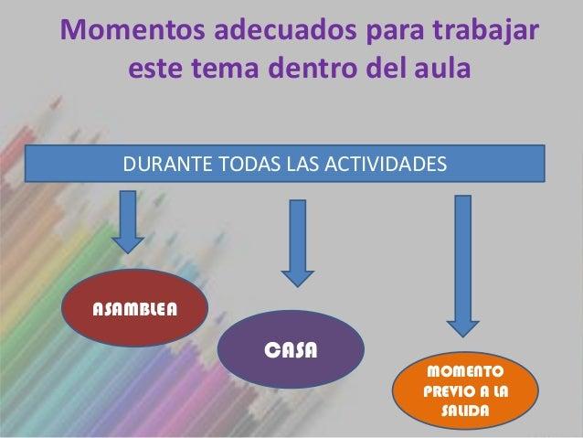 Momentos adecuados para trabajar   este tema dentro del aula    DURANTE TODAS LAS ACTIVIDADES  ASAMBLEA                CAS...