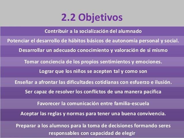 2.2 Objetivos                Contribuir a la socialización del alumnadoPotenciar el desarrollo de hábitos básicos de auton...