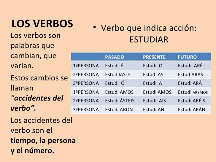 LOS VERBOS <ul><li>Verbo que indica acción: ESTUDIAR </li></ul><ul><li>Los verbos son palabras que cambian, que varían. </...