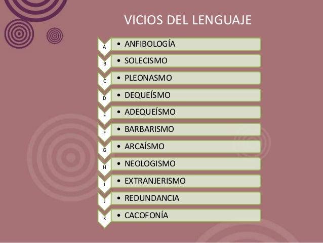 Resultado de imagen para los vicios del lenguaje