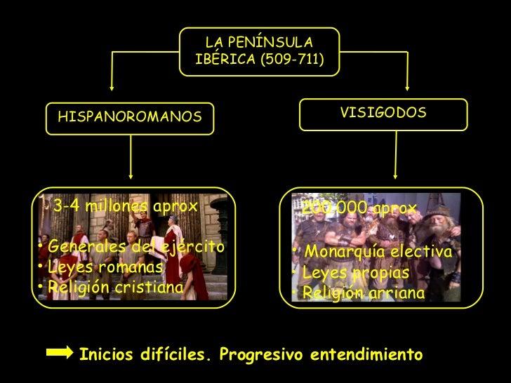 LA PENÍNSULA IBÉRICA (509-711) HISPANOROMANOS <ul><li>3-4 millones aprox </li></ul><ul><li>Generales del ejército </li></u...