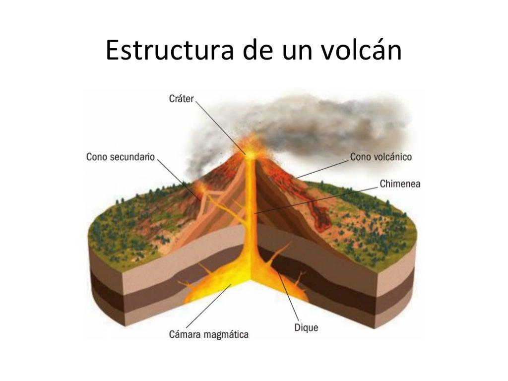 Los volcanes - Estructuras de chimeneas ...