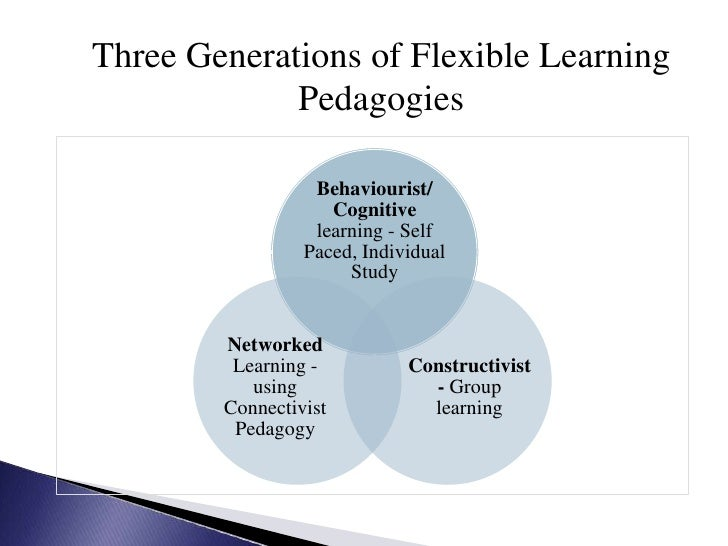 Three Generations of Flexible Learning Pedagogies<br />