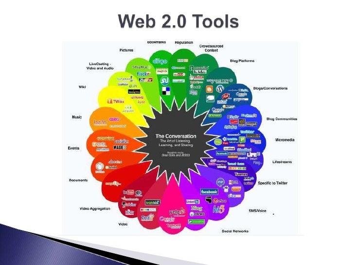 Web 2.0 Tools<br />