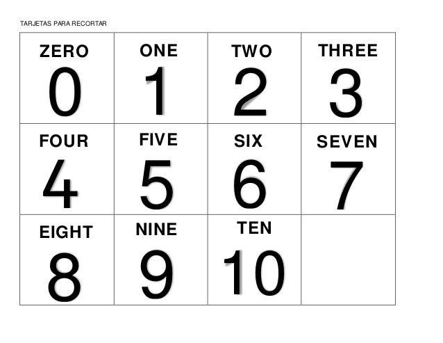 Loteria De Números En Inglés 2015