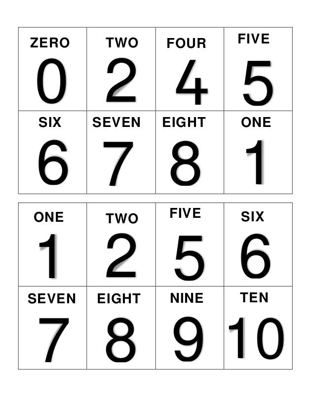 0 ZERO 5 FIVE ONE 2 TWO ONE 4 FOUR ONE 6 7 SIX SEVEN 8 EIGHT ONE 1 ONE 5 FIVE ONE 2 TWO ONE 6 7 SIX SEVEN 8 EIGHT ONE 1 ON...