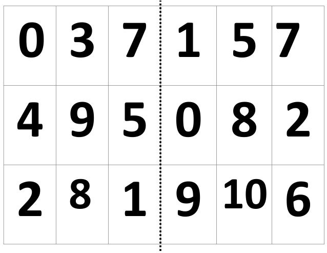 0 3 7 1 5 74 9 5 0 8 22 8 1 9 10 6