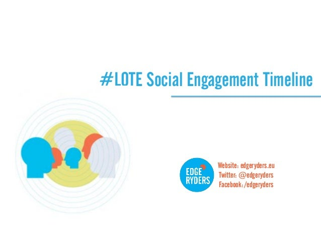 #LOTE Social Engagement Timeline Website: edgeryders.eu Twitter: @edgeryders Facebook: /edgeryders