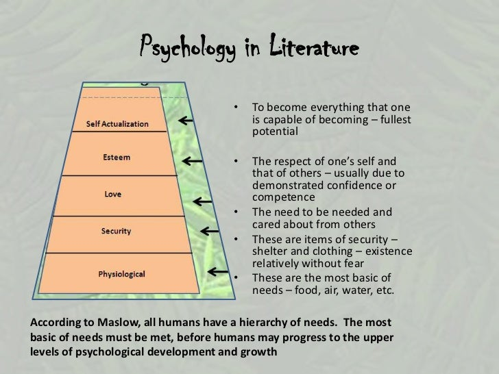 lord of the flies and psychology Lord of the flies what insights about human nature, human psychology, and human society does the the lord of the flies present how are they expressed.