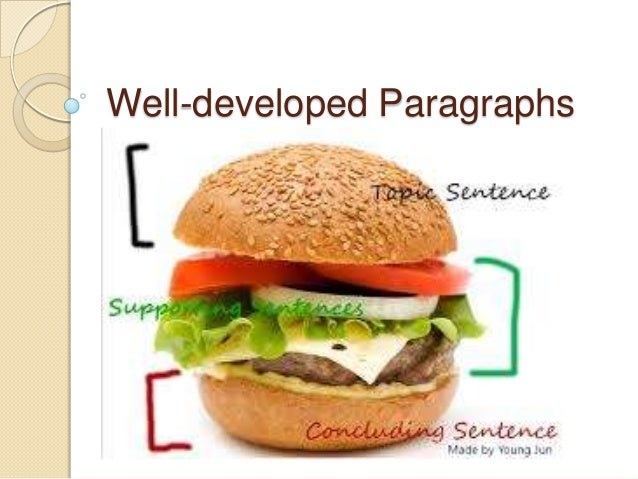 Well-developed Paragraphs