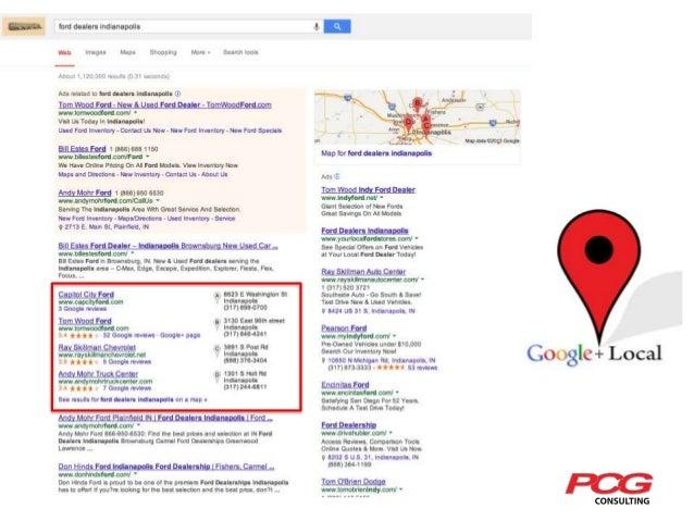 Sam Swope Honda >> LotLinx Advertising Helps Car Dealers Sell Cars Faster