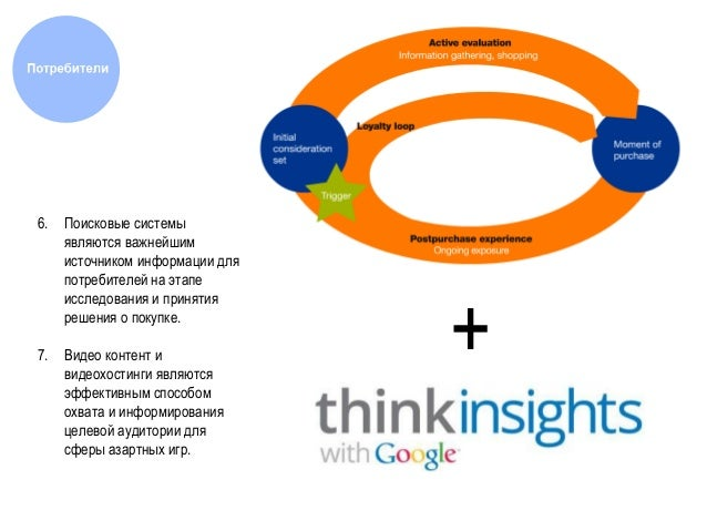 6.Поисковые системы являются важнейшим источником информации для потребителей на этапе исследования и принятия решения о п...
