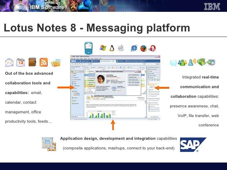 Ibm Lotus Software Collaboration Solutions Executive