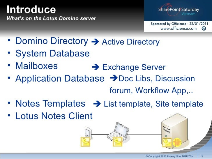 lotus notes database templates - lotus notes app migration process v1 2