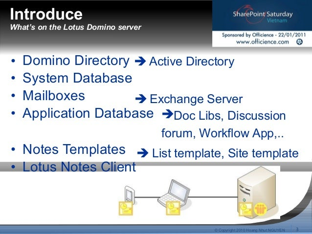 lotus notes database templates - lotus notes application to sharepoint migration process