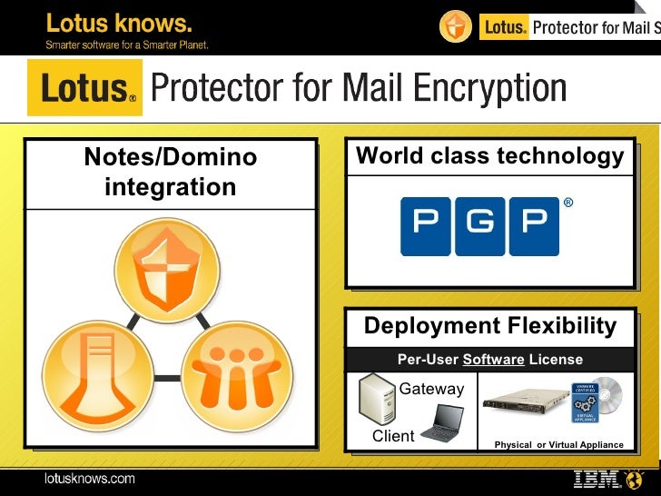 Lotus Protector For Mail Encryption 2 1 Launch