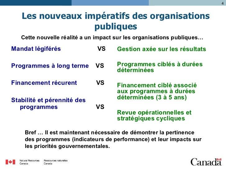 Les nouveaux impératifs des organisations publiques <ul><li>Mandat légiférés  VS </li></ul><ul><li>Programmes à long terme...
