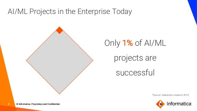Successful AI/ML Projects with End-to-End Cloud Data Engineering Slide 2