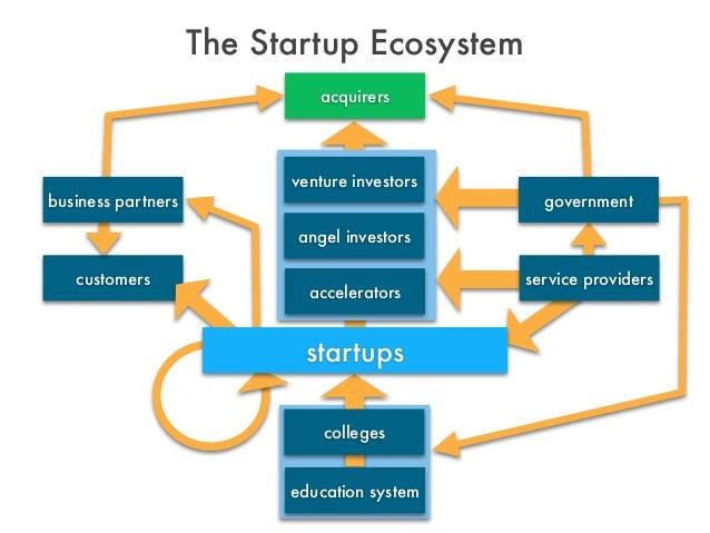 startup presentation