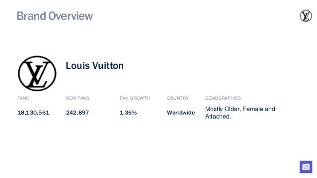 louis vuitton analysis Find the latest and comprehensive swot & pestle analysis of louis vuitton, a french international fashion house.