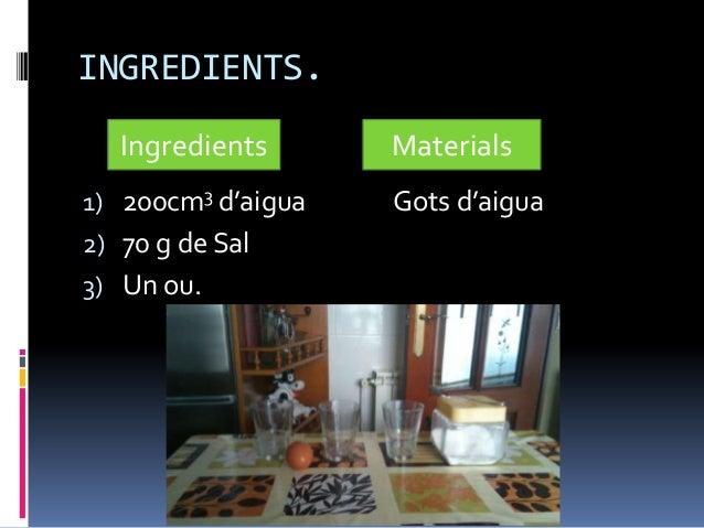 INGREDIENTS.   Ingredients      Materials1) 200cm3 d'aigua   Gots d'aigua2) 70 g de Sal3) Un ou.