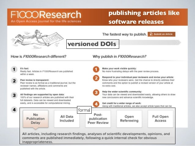 Is NOT a release early, insteadof peer review model.Treat research as software:   release notes & version management