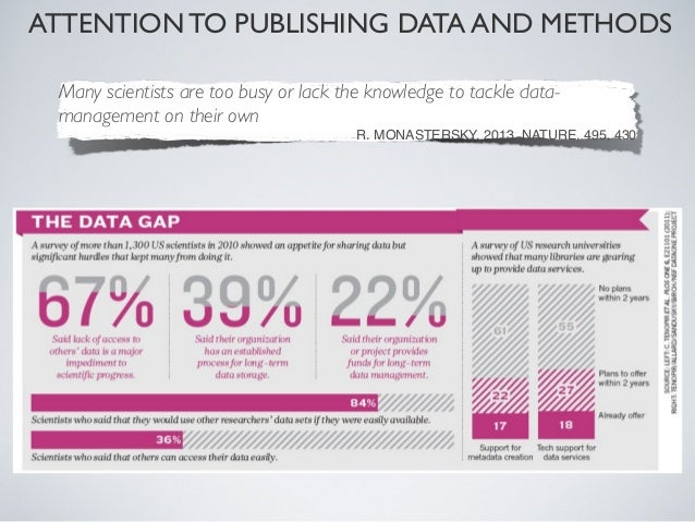 ATTENTION TO PUBLISHING DATA AND METHODSAbelard and Héloise: Why Data and PublicationsBelong TogetherEefke Smit (Internati...