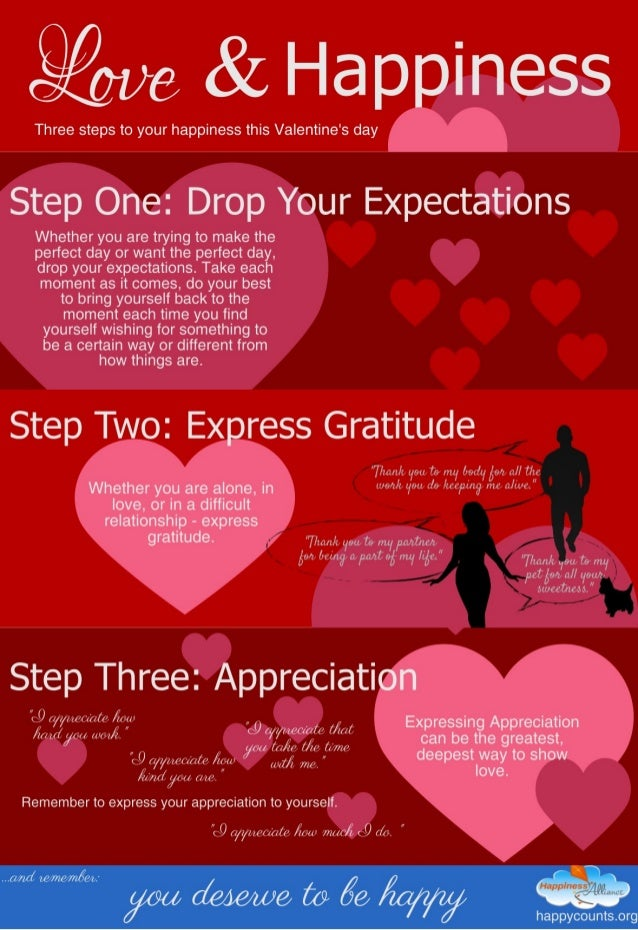 Love and Happiness - Valentines Day Infographic