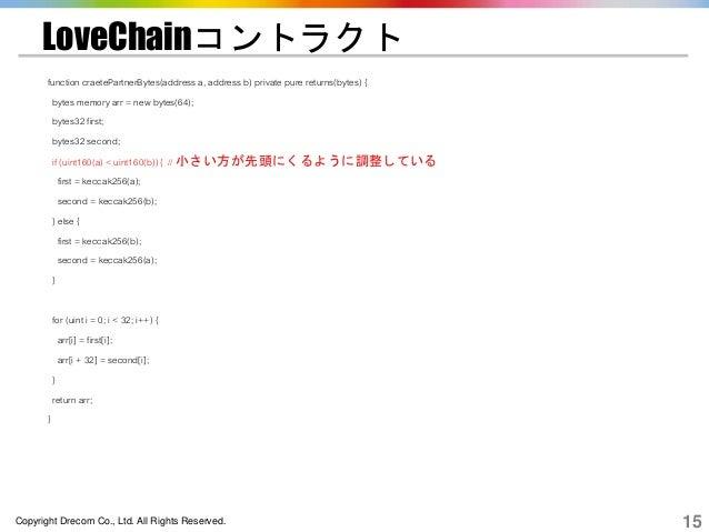 Copyright Drecom Co., Ltd. All Rights Reserved. 15 LoveChainコントラクト function craetePartnerBytes(address a, address b) priva...