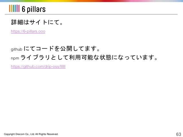 Copyright Drecom Co., Ltd. All Rights Reserved. 63 詳細はサイトにて。 https://6-pillars.ooo github にてコードを公開してます。 npm ライブラリとして利用可能な状...