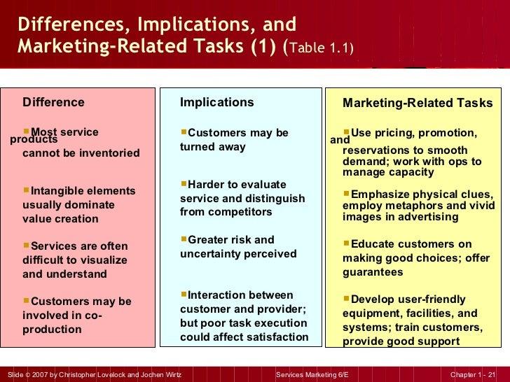 Differences, Implications, and  Marketing-Related Tasks (1)  ( Table 1.1) <ul><li>Difference </li></ul><ul><li>Most servic...