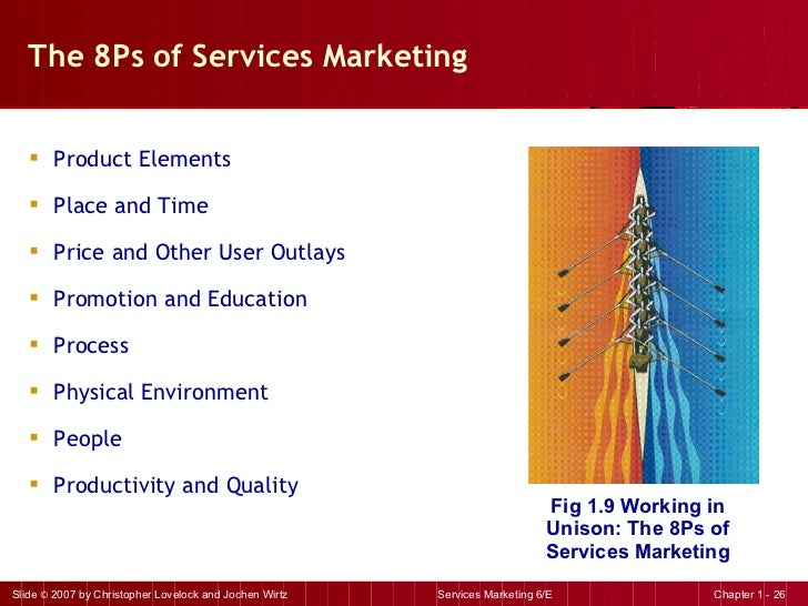 Services Marketing Powerpoint Presentation   PowerPoint