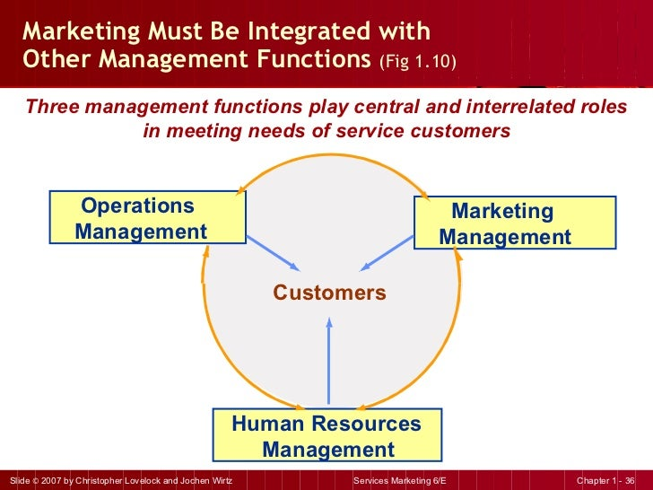<ul><li>Three management functions play central and interrelated roles in meeting needs of service customers </li></ul>Mar...